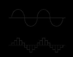 Analog verses Digital
